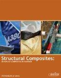 Structural Composites: Advanced Composites in Aviation