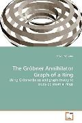 The Grbner Annihilator Graph of a Ring: Using Grbner bases and graph theory to study polynom...
