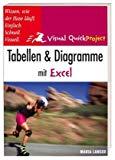 Tabellen und Diagramme mit Excel