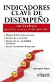INDICADORES CLAVE DE DESEMPEÑO