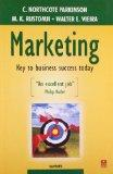 Marketing: Key to Business Success Today