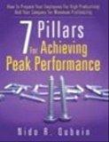 Achieving Peak Performance