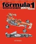 Formula 1 2003 Technical Analsys