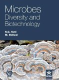 Microbes Diversity and Biotechnology